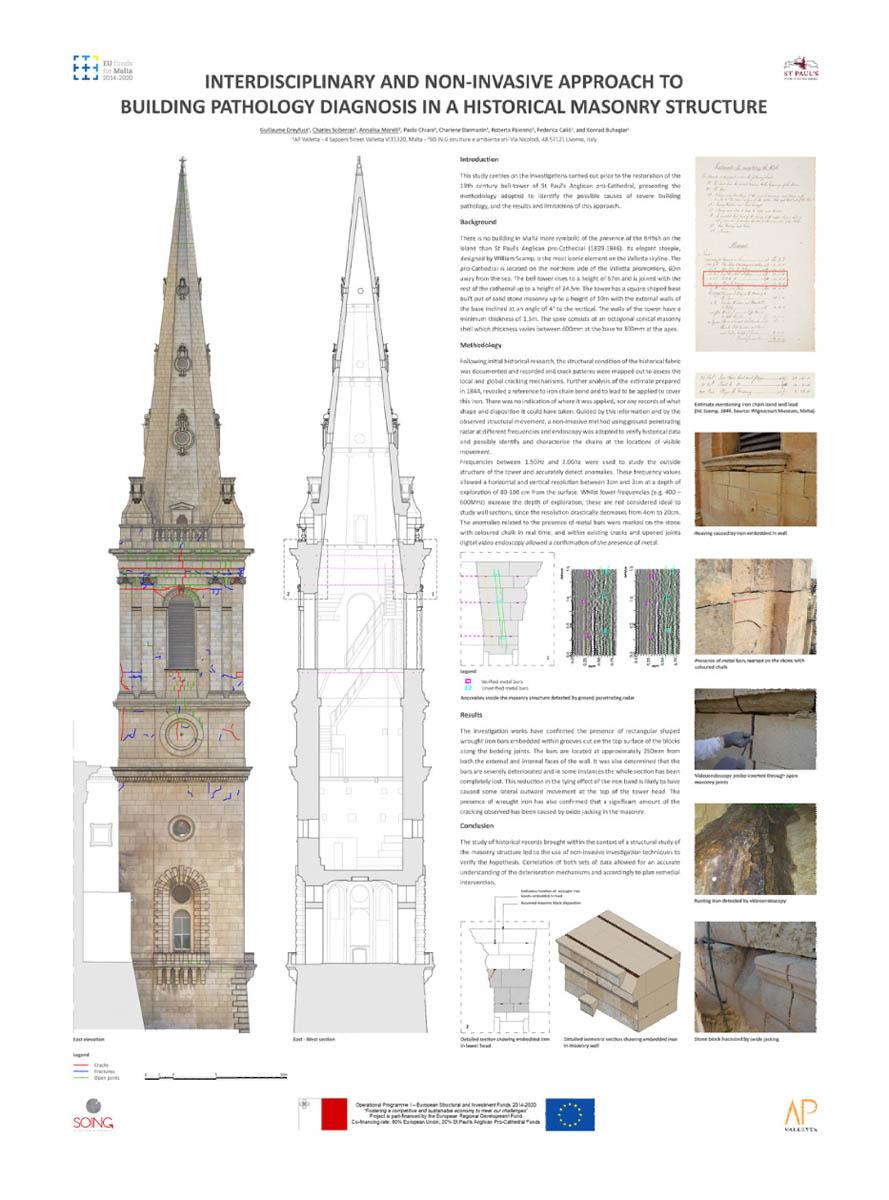 Cattedrale Aglicana di St. Paul a Malta: presentato il poster al World Meeting di Parigi della campagna di indagini conoscitive