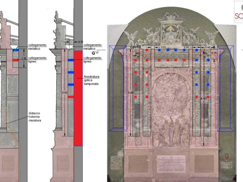 indagini conoscitive altare bergarelli